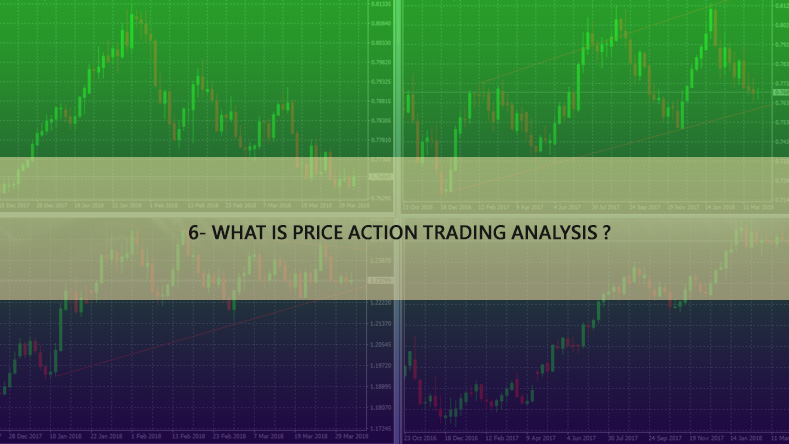 6-What-is-Price-action-trading-analysis-by-pegima-education