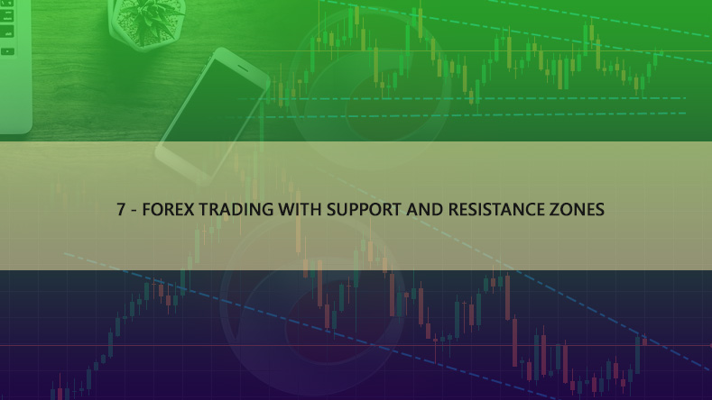 7-Forex-Trading-with-Support-and-Resistance-Zones