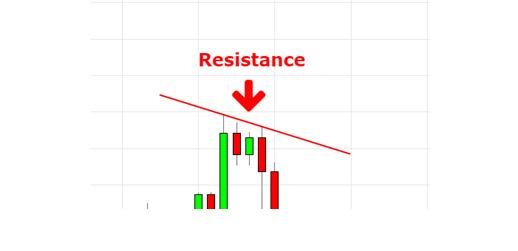 resistance-zone