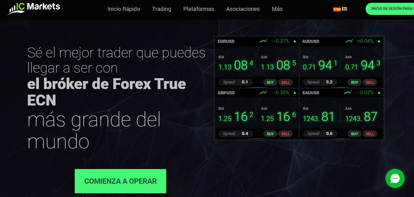 ICmarkets forex broker website