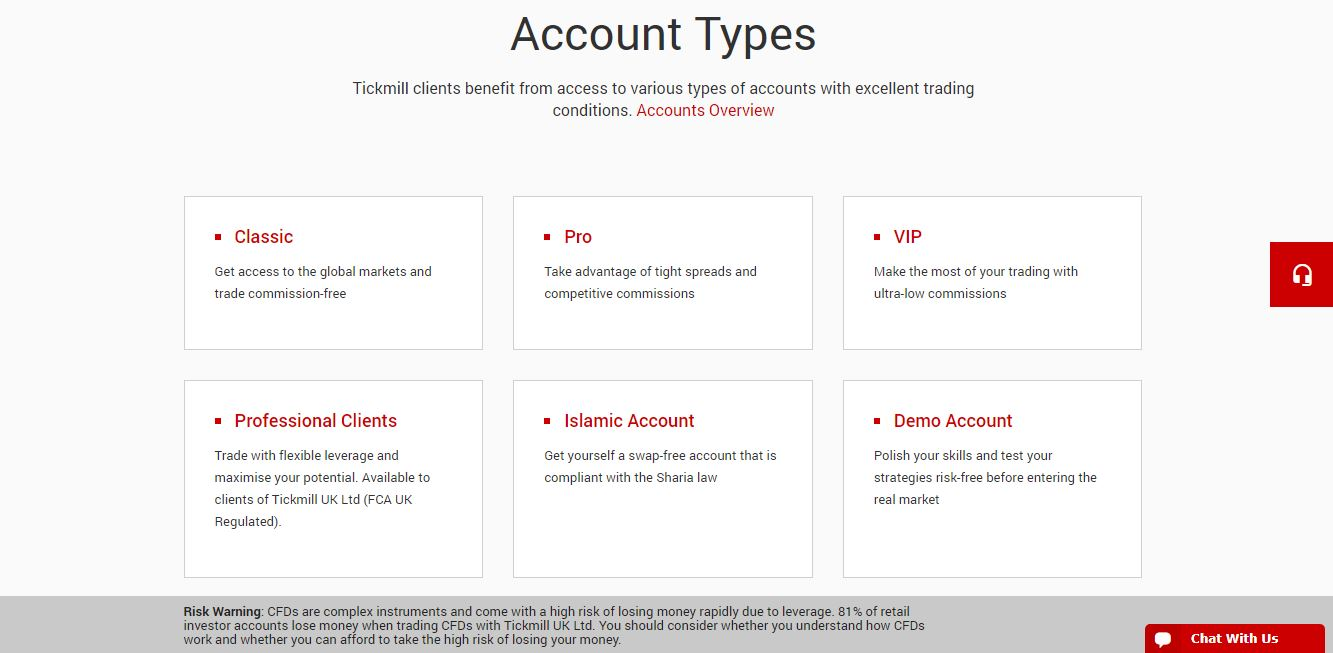 tickmill account types